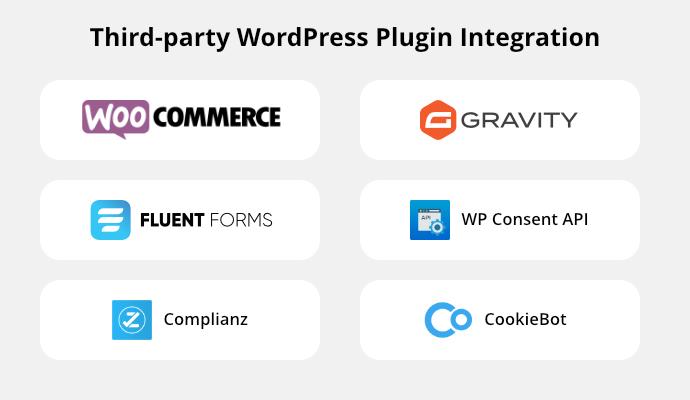 Third-party WordPress Plugin Integrations